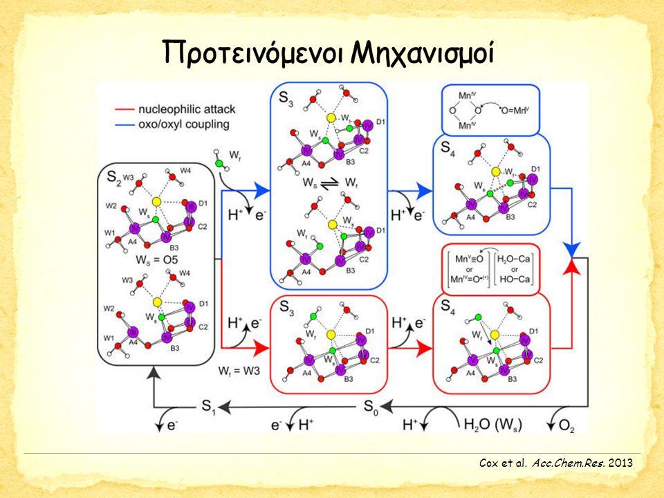 Magnuson et al. Acc.Chem.Res., 42(12), 1899-1909,2009