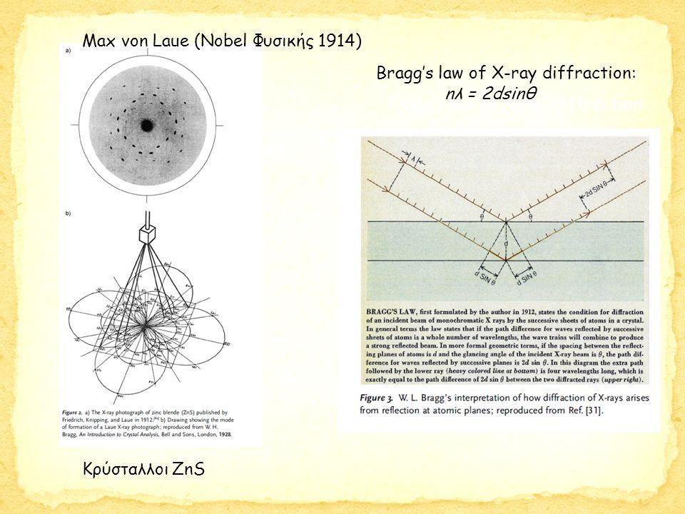 Sir William Henry Bragg, William Lawrence Bragg Nobel Φυσικής 1915