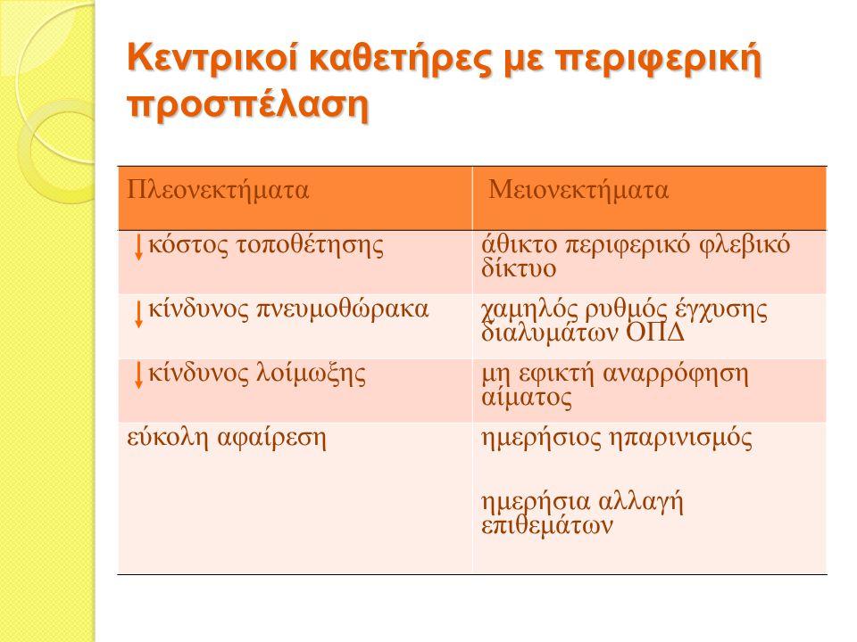 Γενικές αρχές καθετηριασμού των αγγείων Προσωπικό κατάλληλο ντυμένο (ποδιές, χειρουργικές μάσκες, καπέλα, γάντια) Πλύσιμο χεριών Καθαρισμός δέρματος ασθενούς με αντισηπτικό διάλυμα Επίστρωση με αποστειρωμένα πεδία Κάλυψη προσώπου ασθενούς Ενημέρωση ασθενούς σχετικά με τη διαιδκασία Άνοιγα σετ καθετήρα και τοποθέτηση σε συγκεκριμένη σειρά