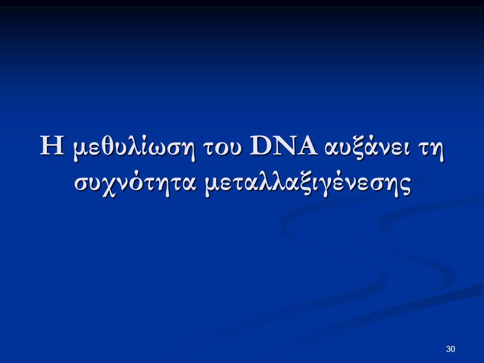 31 ΕΙΚΟΝΑ 8.11: ΕΙΚΟΝΑ 8.11: Η μεθυλίωση του DNA και οι συνέπειες της απαμίνωσης της κυτιδίνης.