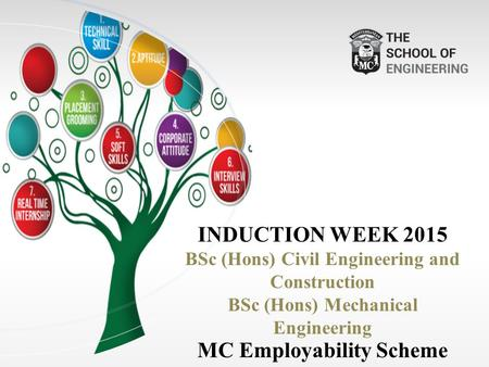INDUCTION WEEK 2015 BSc (Hons) Civil Engineering and Construction BSc (Hons) Mechanical Engineering MC Employability Scheme.