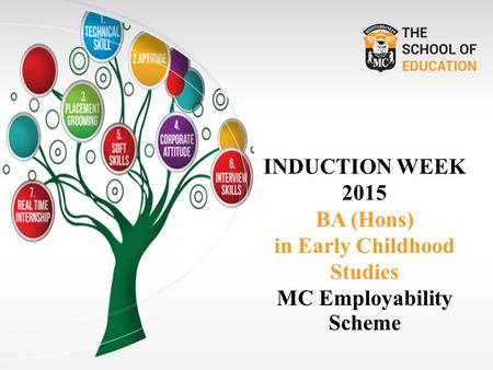 INDUCTION WEEK 2015 BA (Hons) in Early Childhood Studies MC Employability Scheme.