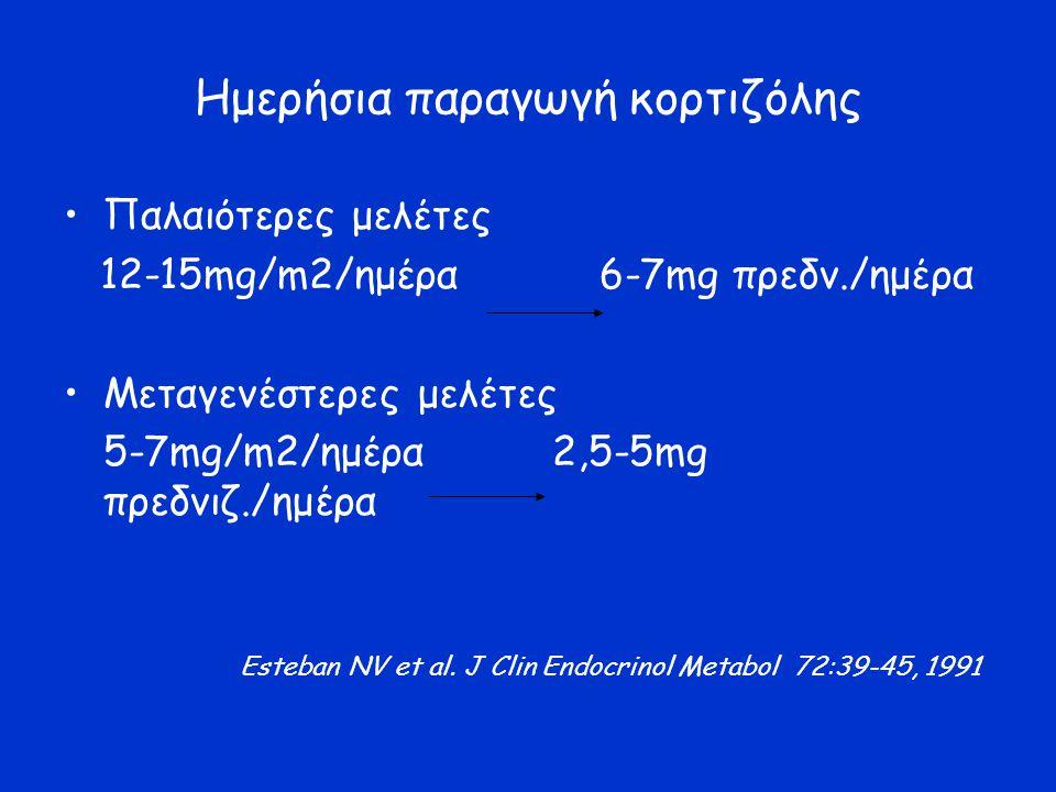 Οστεοπόρωση από κορτικοστεροειδή Ασφαλής δόση Ασθενείς με νόσο Addison υπό 7,5mg/ημ πρεδνιζόνης είχαν απώλεια της οστικής μάζας Zelissen PM et al Ann Intern Med 1994, 120:207-211 Ασθενείς με ΡΑ υπό 5,6mg/ημ.
