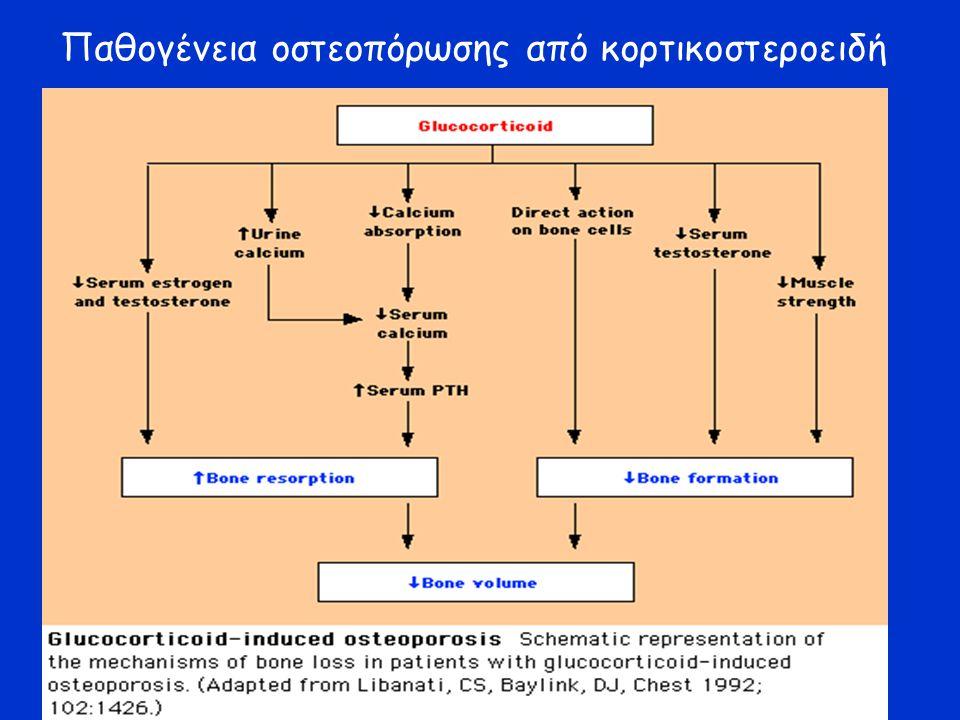 Κυτταροκίνες IL-1, TNFα –Επάγουν οστική απορρόφηση –  οστική παραγωγή Τοπικοί αυξητικοί παράγοντες IGF-1 –Επάγουν διαφοροποίηση-λειτουργικότητα οστεοβλαστών TGFβ –Αναστέλλει αποδόμηση/επάγει παραγωγή