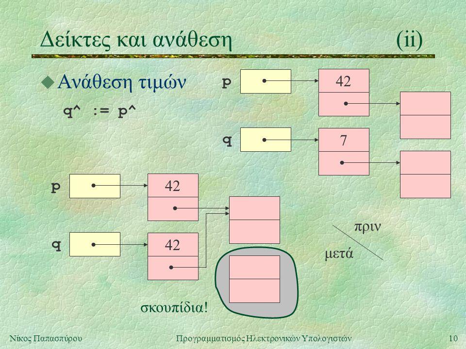 11Νίκος Παπασπύρου Προγραμματισμός Ηλεκτρονικών Υπολογιστών Συνδεδεμένες λίστες(i) u Είναι γραμμικές διατάξεις u Κάθε κόμβος περιέχει: l κάποια πληροφορία l ένα σύνδεσμο στον επόμενο κόμβο u Ο τελευταίος κόμβος έχει κενό σύνδεσμο