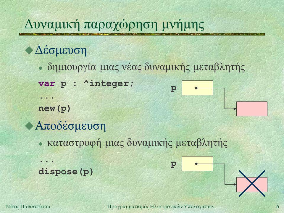 7Νίκος Παπασπύρου Προγραμματισμός Ηλεκτρονικών Υπολογιστών Σύνθετες δυναμικές μεταβλητές(i) u Παράδειγμα type nodeptr = ^nodetype; nodetype = record info : integer; next : nodeptr end; var p : nodeptr;...