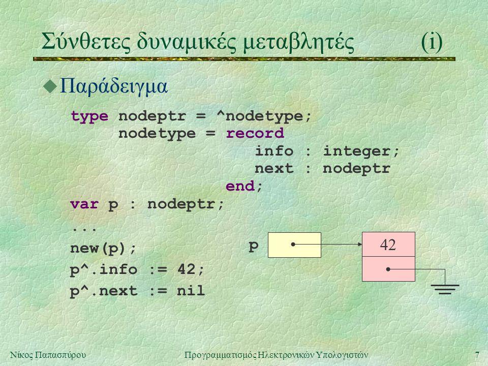 8Νίκος Παπασπύρου Προγραμματισμός Ηλεκτρονικών Υπολογιστών ξεκρέμαστοι δείκτες.
