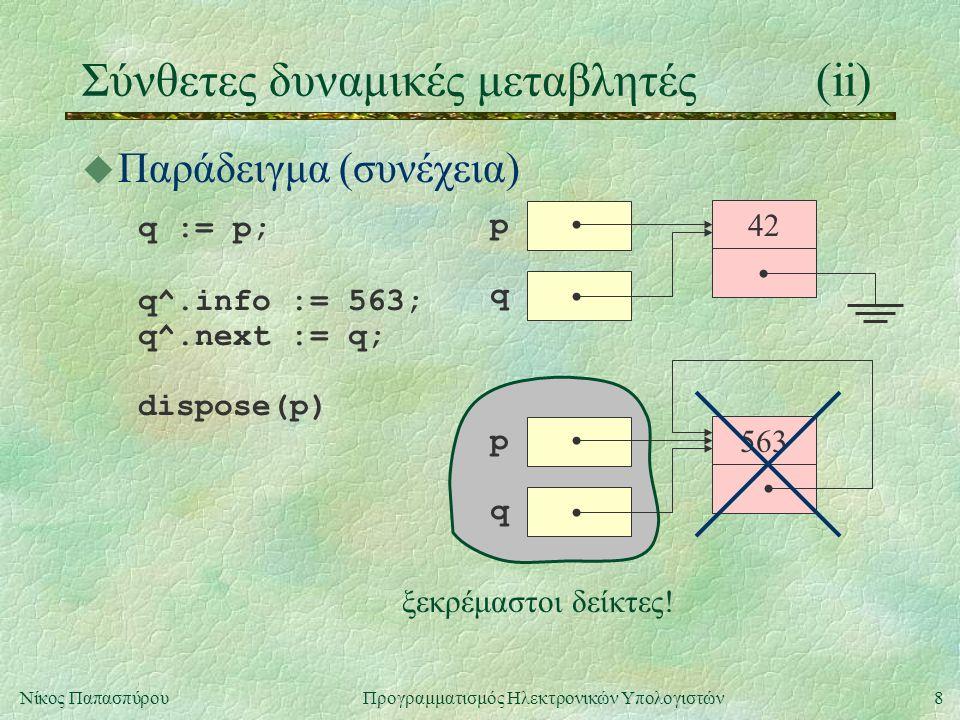 9Νίκος Παπασπύρου Προγραμματισμός Ηλεκτρονικών Υπολογιστών Δείκτες και ανάθεση(i) u Ανάθεση δεικτών q := p σκουπίδια.