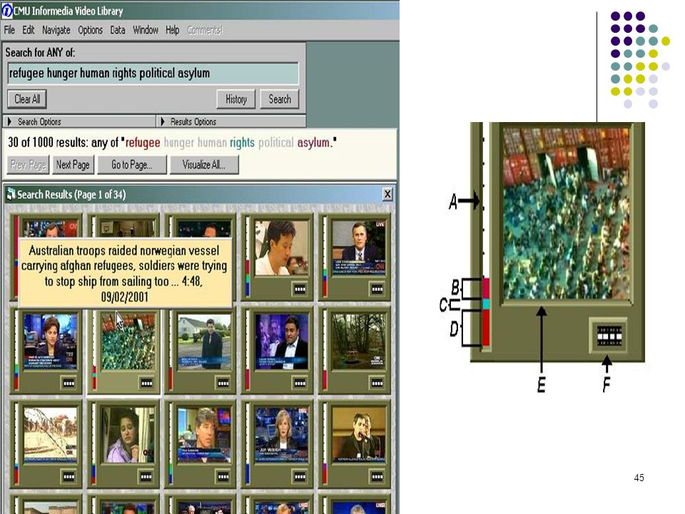 14/7/201546 VISUAL USER INTERFACES (Συνέχεια) KartOO Σήμερα οι περισσότερες μηχανές αναζήτησης παρουσιάζουν τα αποτελέσματα σε μακριές κυλιόμενες λίστες.