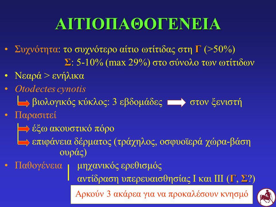 ΚΛΙΝΙΚΗ ΕΙΚΟΝΑ ΓΣΑσυμπτωματικοί φορείς (Γ > Σ, ενήλικα > νεαρά) Ωτίτιδα: συνήθως κνησμώδης-αμφοτερόπλευρη, καφέχρωμο εξίδρωμα σαν κόκκοι καφέ (στην κυτταρολογική εξέταση σχεδόν πάντα Malassezia)-πιθ.
