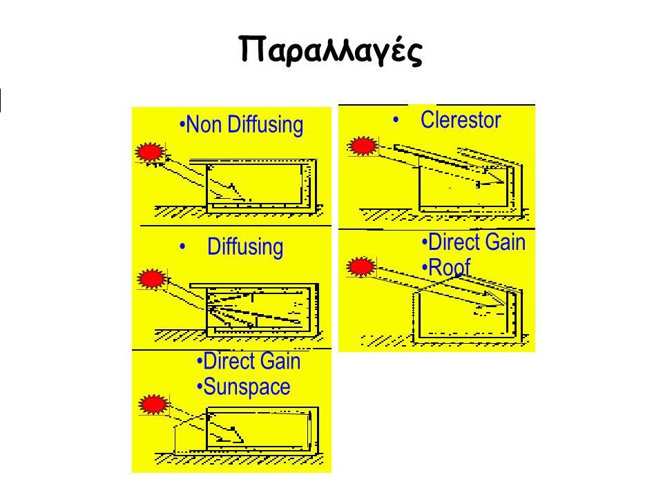 Παθητικός δροσισμός Οι βασικοί σχεδιαστικοί άξονες για τα συστήματα παθητικού δροσισμού είναι οι εξής: – Προστασία του κτιρίου από τα θερμικά κέρδη.