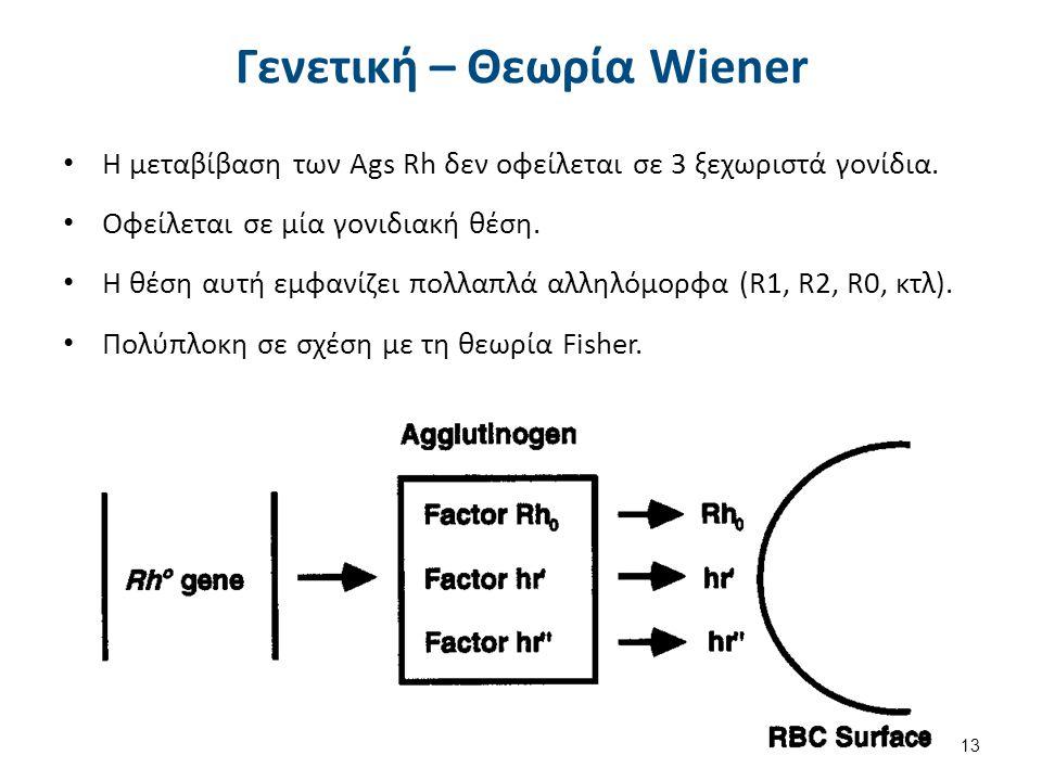 Γενετική – Θεωρία Wiener Η μεταβίβαση των Ags Rh δεν οφείλεται σε 3 ξεχωριστά γονίδια.