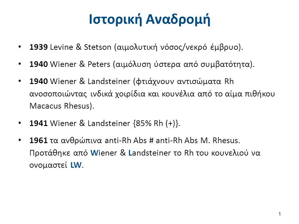 Ιστορική Αναδρομή 1939 Levine & Stetson (αιμολυτική νόσος/νεκρό έμβρυο).