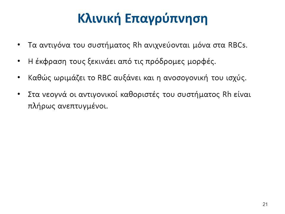 Κλινική Επαγρύπνηση Τα αντιγόνα του συστήματος Rh ανιχνεύονται μόνα στα RBCs.