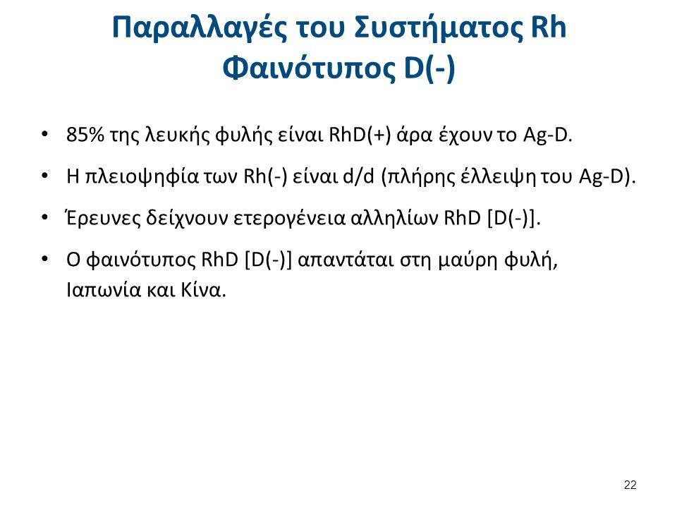 Παραλλαγές του Συστήματος Rh Φαινότυπος D(-) 85% της λευκής φυλής είναι RhD(+) άρα έχουν το Ag-D.