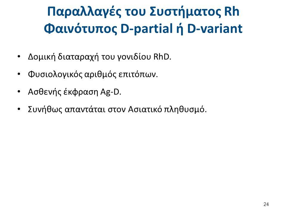 Παραλλαγές του Συστήματος Rh Φαινότυπος D-partial ή D-variant Δομική διαταραχή του γονιδίου RhD.