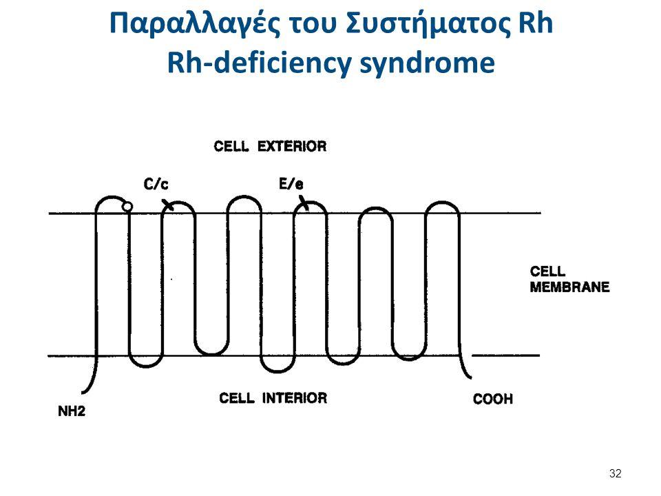 Παραλλαγές του Συστήματος Rh Rh-deficiency syndrome 32