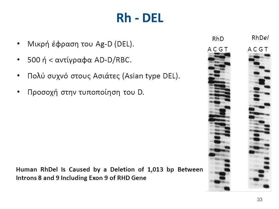 Human RhDel Is Caused by a Deletion of 1,013 bp Between Introns 8 and 9 Including Exon 9 of RHD Gene A C G T RhD RhDel Rh - DEL Μικρή έφραση του Ag-D (DEL).
