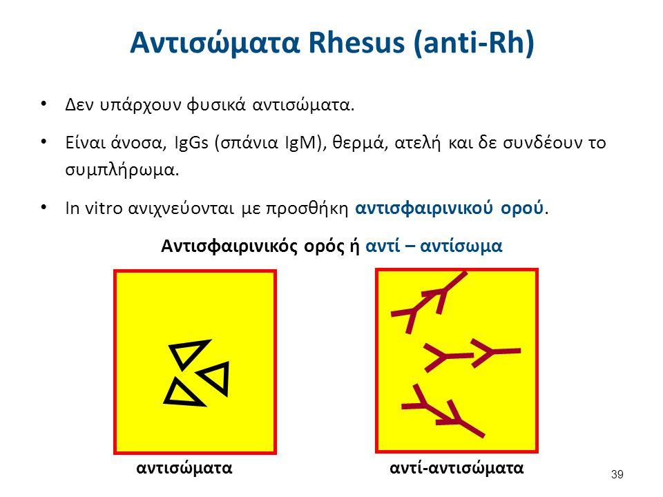 αντισώματααντί-αντισώματα Αντισώματα Rhesus (anti-Rh) Δεν υπάρχουν φυσικά αντισώματα.