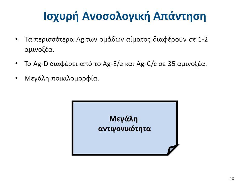 Μεγάλη αντιγονικότητα Ισχυρή Ανοσολογική Απάντηση Τα περισσότερα Ag των ομάδων αίματος διαφέρουν σε 1-2 αμινοξέα.