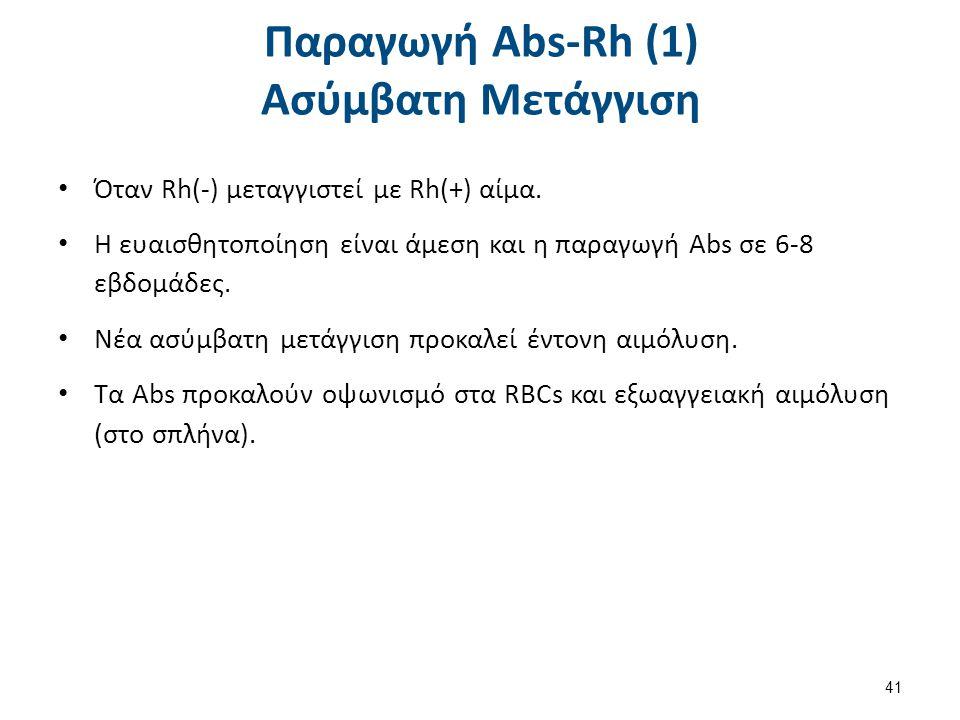 Παραγωγή Abs-Rh (1) Ασύμβατη Μετάγγιση Όταν Rh(-) μεταγγιστεί με Rh(+) αίμα.