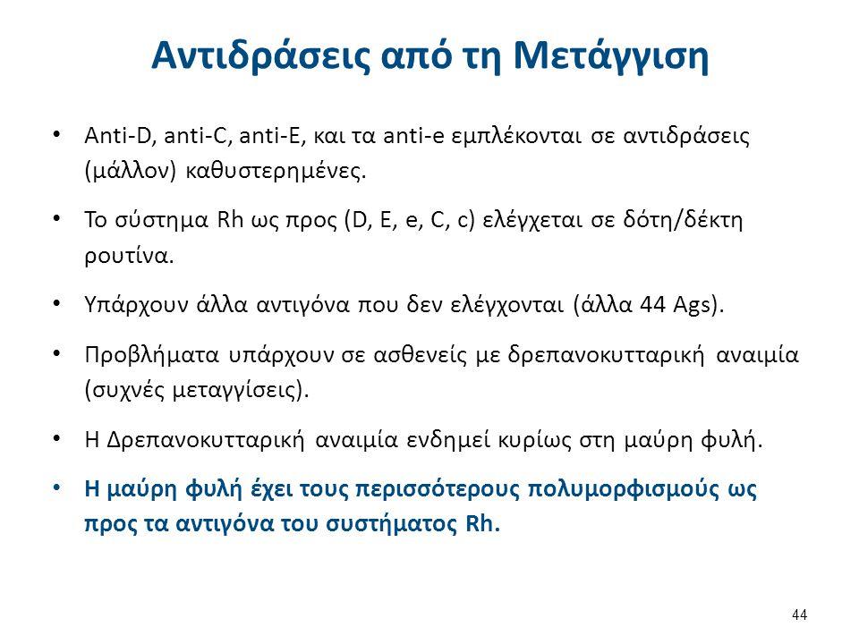 Αντιδράσεις από τη Μετάγγιση Anti-D, anti-C, anti-E, και τα anti-e εμπλέκονται σε αντιδράσεις (μάλλον) καθυστερημένες.