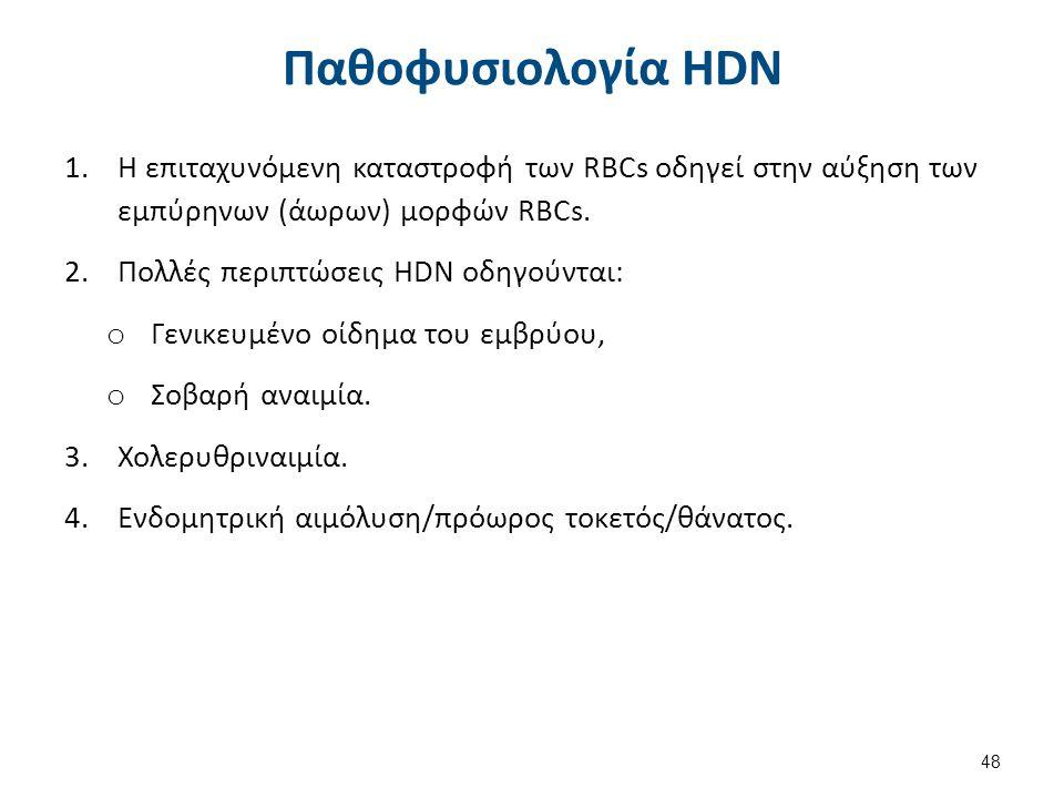 Παθοφυσιολογία HDN 1.Η επιταχυνόμενη καταστροφή των RBCs οδηγεί στην αύξηση των εμπύρηνων (άωρων) μορφών RBCs.