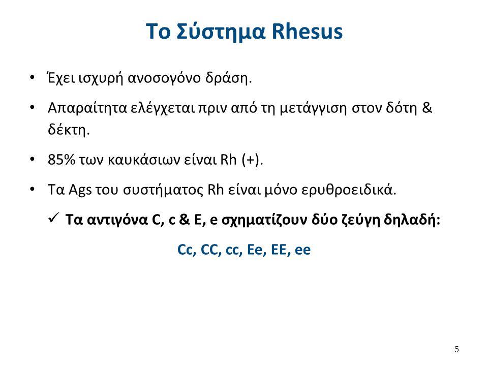 Τo Σύστημα Rhesus Έχει ισχυρή ανοσογόνο δράση.