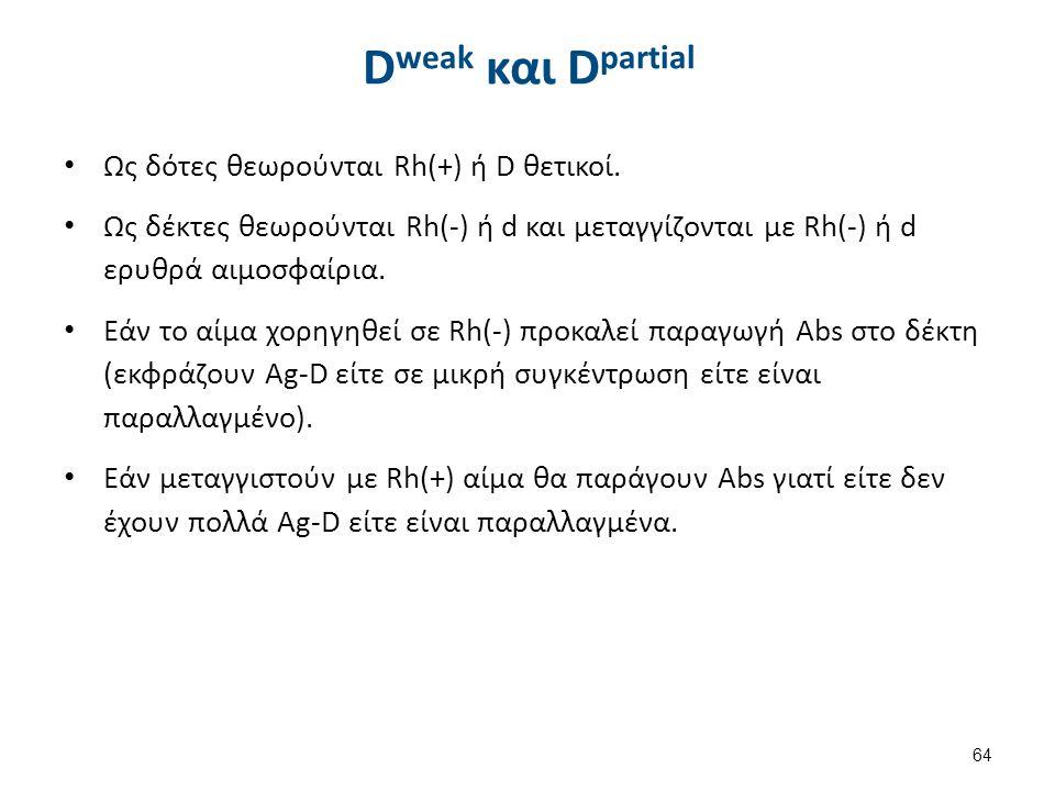 D weak και D partial Ως δότες θεωρούνται Rh(+) ή D θετικοί.