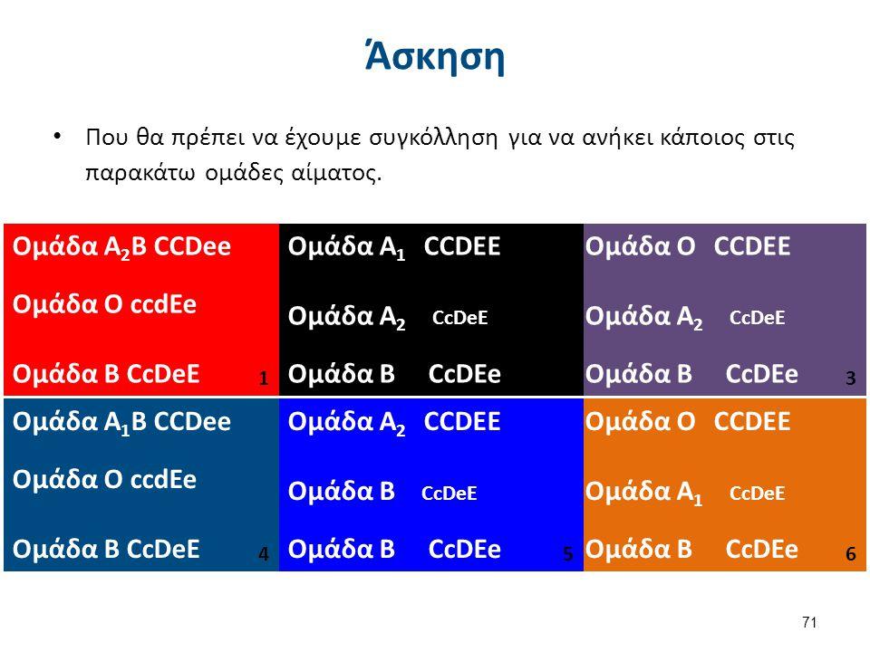 Ομάδα O CCDEE Ομάδα Α 2 CcDeE Ομάδα Β CcDEe Ομάδα Α 2 Β CCDee Ομάδα Ο ccdEe Ομάδα Β CcDeE Ομάδα Α 1 CCDEE Ομάδα Α 2 CcDeE Ομάδα Β CcDEe 123 Ομάδα O CCDEE Ομάδα Α 1 CcDeE Ομάδα Β CcDEe Ομάδα Α 1 Β CCDee Ομάδα Ο ccdEe Ομάδα Β CcDeE Ομάδα Α 2 CCDEE Ομάδα B CcDeE Ομάδα Β CcDEe 456 Άσκηση Που θα πρέπει να έχουμε συγκόλληση για να ανήκει κάποιος στις παρακάτω ομάδες αίματος.