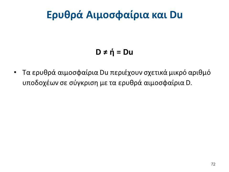 Ερυθρά Aιμοσφαίρια και Du D ≠ ή = Du Τα ερυθρά αιμοσφαίρια Du περιέχουν σχετικά μικρό αριθμό υποδοχέων σε σύγκριση με τα ερυθρά αιμοσφαίρια D.