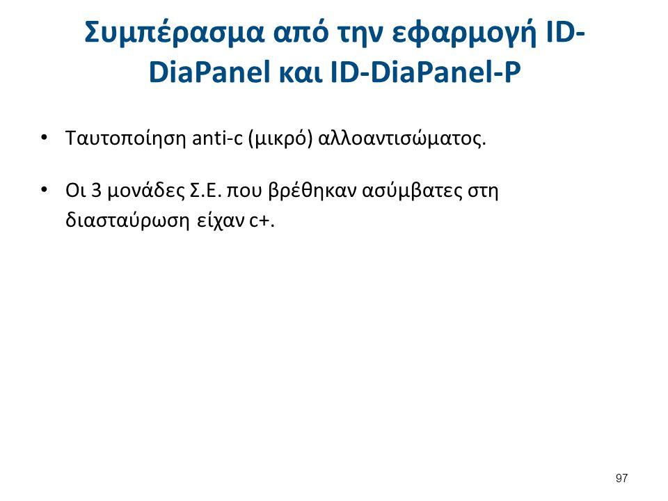 Συμπέρασμα από την εφαρμογή ID- DiaPanel και ID-DiaPanel-P Ταυτοποίηση anti-c (μικρό) αλλοαντισώματος.