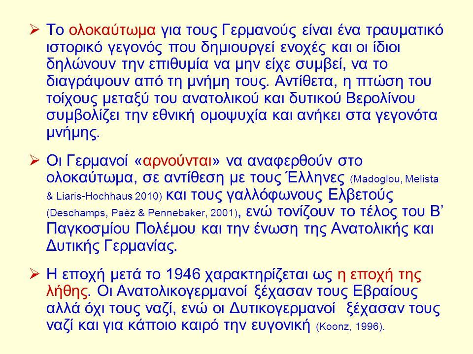 Ιστορικό αναπαραστασιακό παρελθόν της Ελλάδας (Μαντόγλου (2010) Ένα ένδοξο παρελθόν μνήμης που μας κάνει περήφανους, με έμφαση στην αρχαιότητα (=χρυσή εποχή μνήμης), την επανάσταση του 1821, τα θετικά και ηρωικά γεγονότα… Ένα παρελθόν λήθης με τραυματικά γεγονότα όπως η μικρασιατική καταστροφή, οι παγκόσμιοι πόλεμοι, η κατάληψη της Κύπρου...
