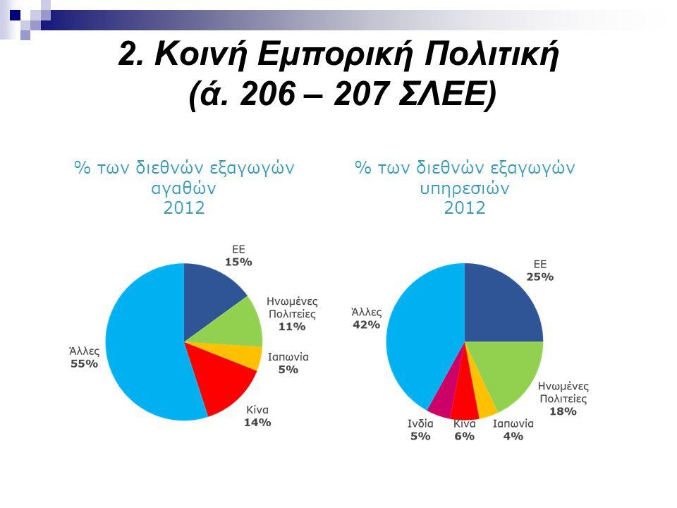αποκλειστική αρμοδιότητα της Ε.Ε.2 είδη μέτρων: α.