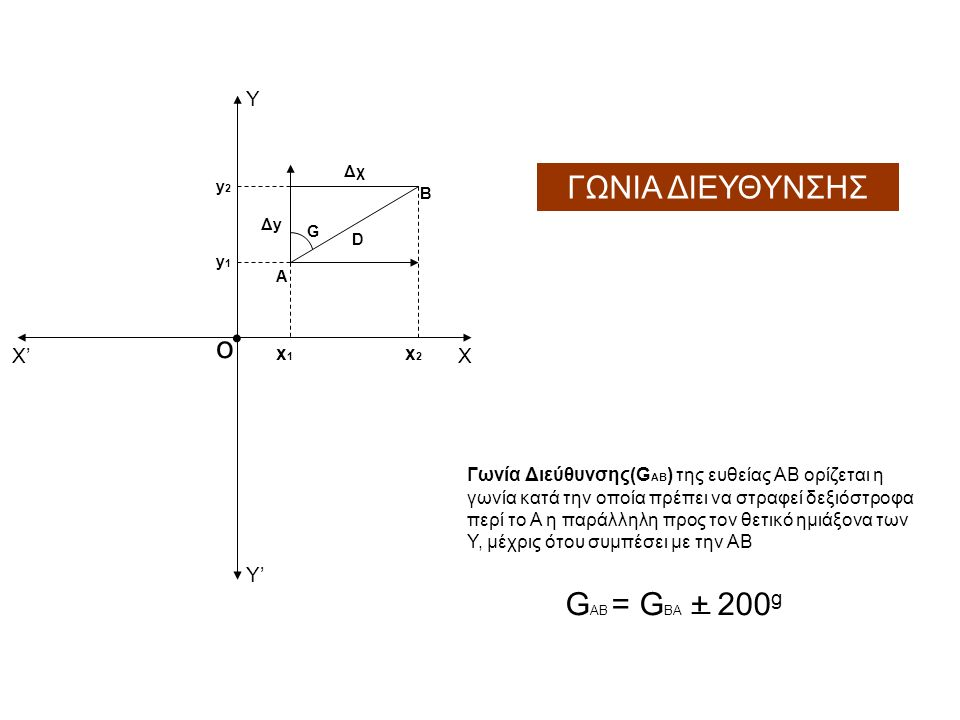 ΤΑ ΘΕΜΕΛΙΩΔΗ ΠΡΟΒΛΗΜΑΤΑ 1ο Θεμελιώδες Πρόβλημα: Μεταφορά συντεταγμένων 2ο Θεμελιώδες Πρόβλημα: Υπολογισμός γωνίας διεύθυνσης (G) και απόστασης (D) 3ο Θεμελιώδες Πρόβλημα: Μεταφορά γωνίας διεύθυνσης Τοπογραφία-Τοπογραφικές αποτυπώσεις του Χώρου, Σημειώσεις 2007-2008.