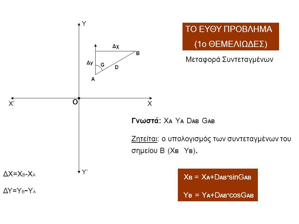 ο G ΧΧ' Y'Y' Y D A B Δχ ΔyΔy ΤΟ ΑΝΤΙΣΤΡΟΦΟ ΠΡΟΒΛΗΜΑ (2ο ΘΕΜΕΛΙΩΔΕΣ) Υπολογισμός Γωνίας Διεύθυνσης G και Απόστασης D Γνωστά: Χ Α Υ Α, Χ Β Υ Β Ζητείται: ο υπολογισμός της γωνίας διεύθυνσης G ΑΒ και της απόστασης D ΑΒ Τοπογραφία-Τοπογραφικές αποτυπώσεις του Χώρου.