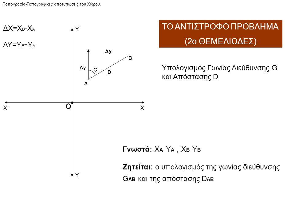 ο ΧΧ' Y'Y' Y D Δχ G A B ΔyΔy 0/400 100 200 300 π/2 π 0/2π 3π/2 I II III IV tan G AB = ΔΧ / ΔΥ = (X B -X A ) / (Y B -Y A ) + + α -Δy-Δy +Δχ G A B α -Δχ G A B α -Δy-Δy A +Δy+Δy G B α D = ΔΧ / sin G AB = ΔY / cos G AB tan α = |ΔΧ/ΔY| 0 g ≤α≤100 g ΔΙΕΡΕΥΝΗΣΗ