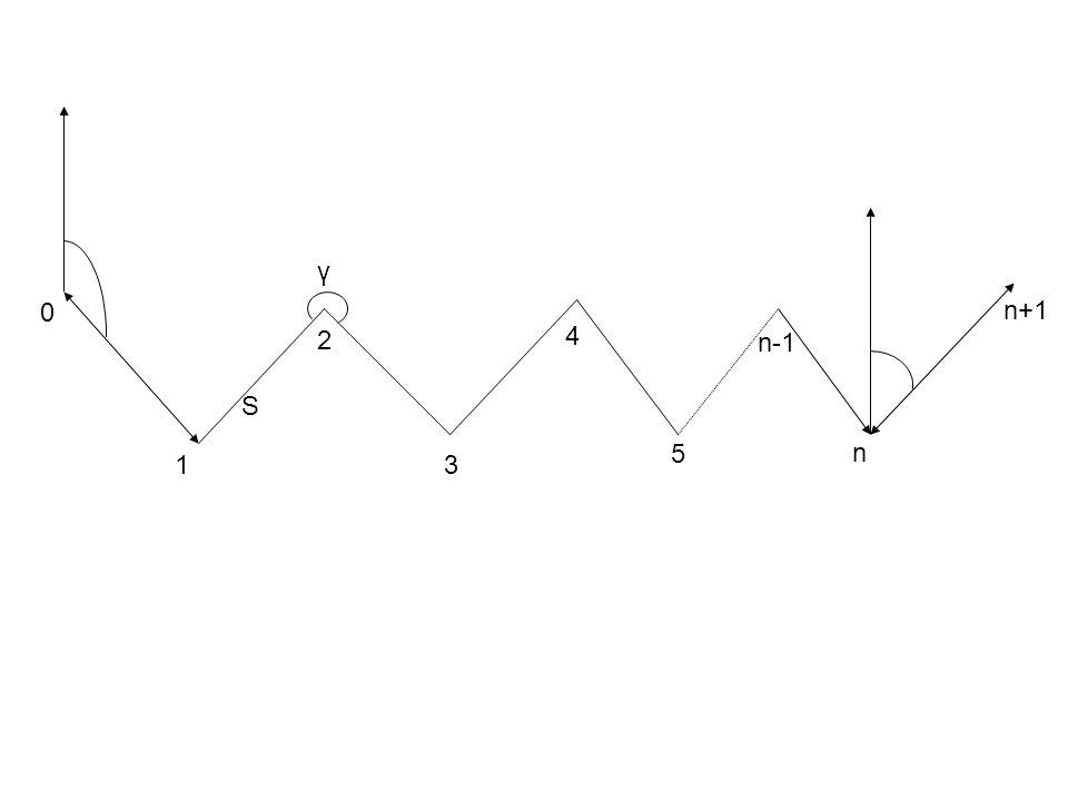 Υπολογισμός ανοιχτής πλήρως εξαρτημένης με προσανατολισμό στα δύο άκρα όδευσης.