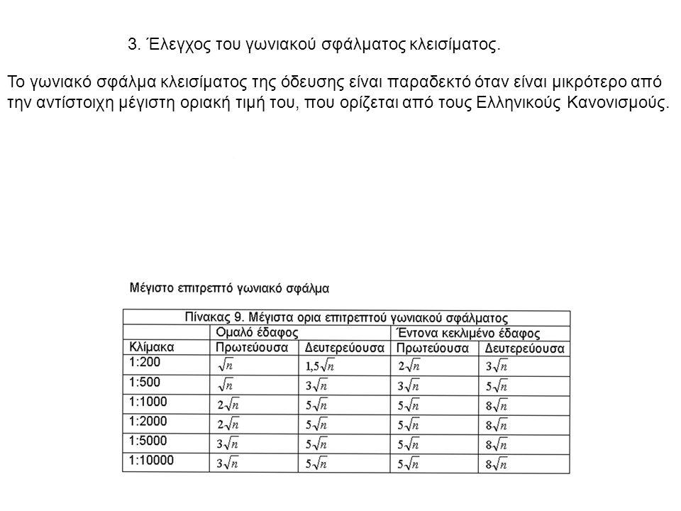4.Κατανομή του γωνιακού σφάλματος κλεισίματος εξίσου στις μετρηθείσες στο πεδίο γωνίες θλάσης.