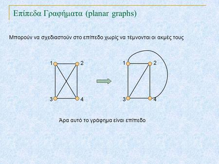 Επίπεδα Γραφήματα (planar graphs) TexPoint fonts used in EMF. Read the TexPoint manual before you delete this box.: AA A AA A A Μπορούν να σχεδιαστούν.