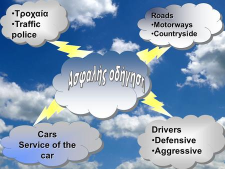 Drivers •Defensive •Aggressive Drivers •Defensive •Aggressive Cars Service of the car Cars •Τροχαία •Traffic police •Τροχαία •Traffic police Roads •Motorways.