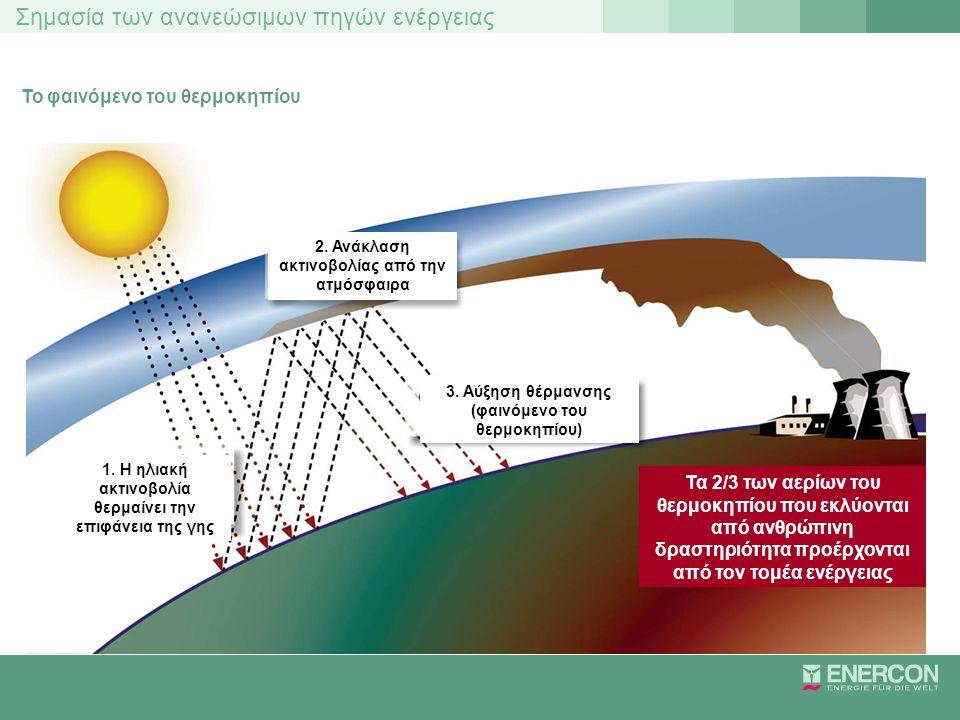 Σημασία των ανανεώσιμων πηγών ενέργειας Συγκέντρωση CO 2 και μέση παγκόσμια θερμοκρασία κατά τη διάρκεια της τελευταίας χιλιετίας Συγκέντρωση CO 2 στην ατμόσφαιρα Παγκόσμια μέση θερμοκρασία