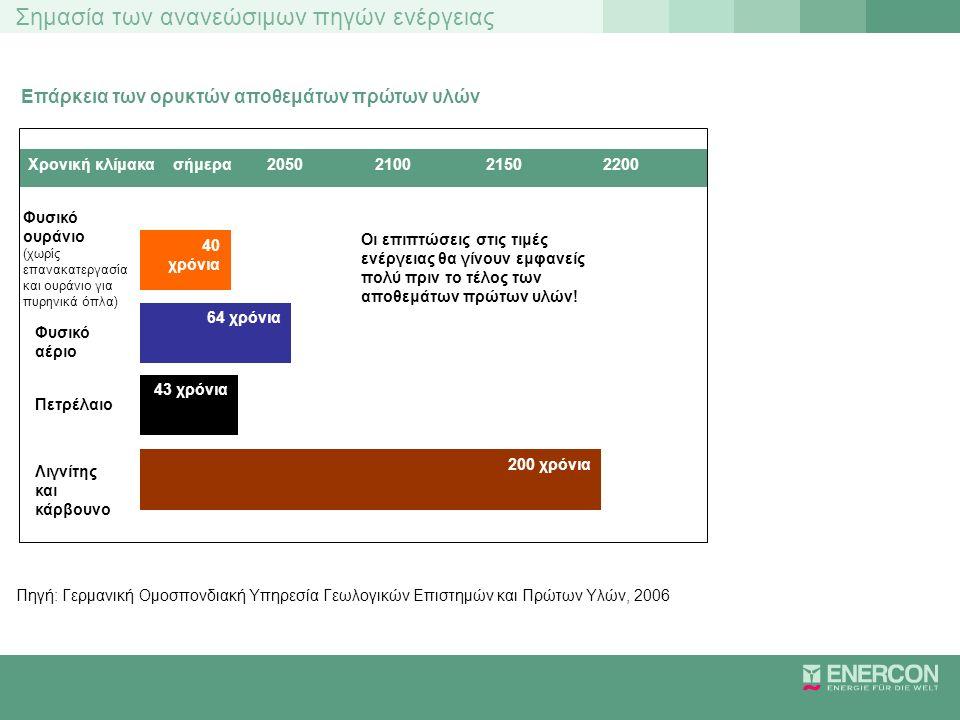 Σημασία των ανανεώσιμων πηγών ενέργειας Ποσοστά των πηγών ενέργειας στην καθαρή παραγωγή ηλεκτρικού ρεύματος στη Γερμανία (Πηγή: Ένωση Γερμανικών Εταιρειών Ενέργειας και Ύδατος (BDEW) Έκδοση: Οκτώβριος 2008) Ποσοστά των πηγών ενέργειας στην παραγωγή ηλεκτρικού ρεύματος το 2007 στη Γερμανία (προηγούμενο έτος σε παρένθεση) Άλλα 6% (5%) Ανανεώσιμες πηγές ενέργειας 14% (11%) Φυσικό αέριο 12% (12%) Κάρβουνο 22% (21%) Λιγνίτης 24% (24%) Πυρηνική ενέργεια 22% (27%)