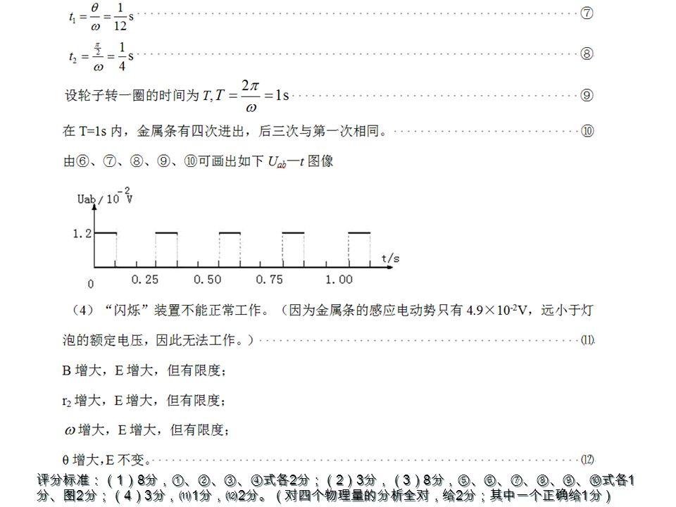 高考阅卷对规范答题的启示 1 、答题简明扼要,书写简洁清楚,作图要规范。 2 、注意字母的规范书写,字母题的答案必须用题 给字母,自己假设的字母务必说明。 3 、计算题列有效的原始式,分步列式,学会踩 得分点,坚决不写连等式。
