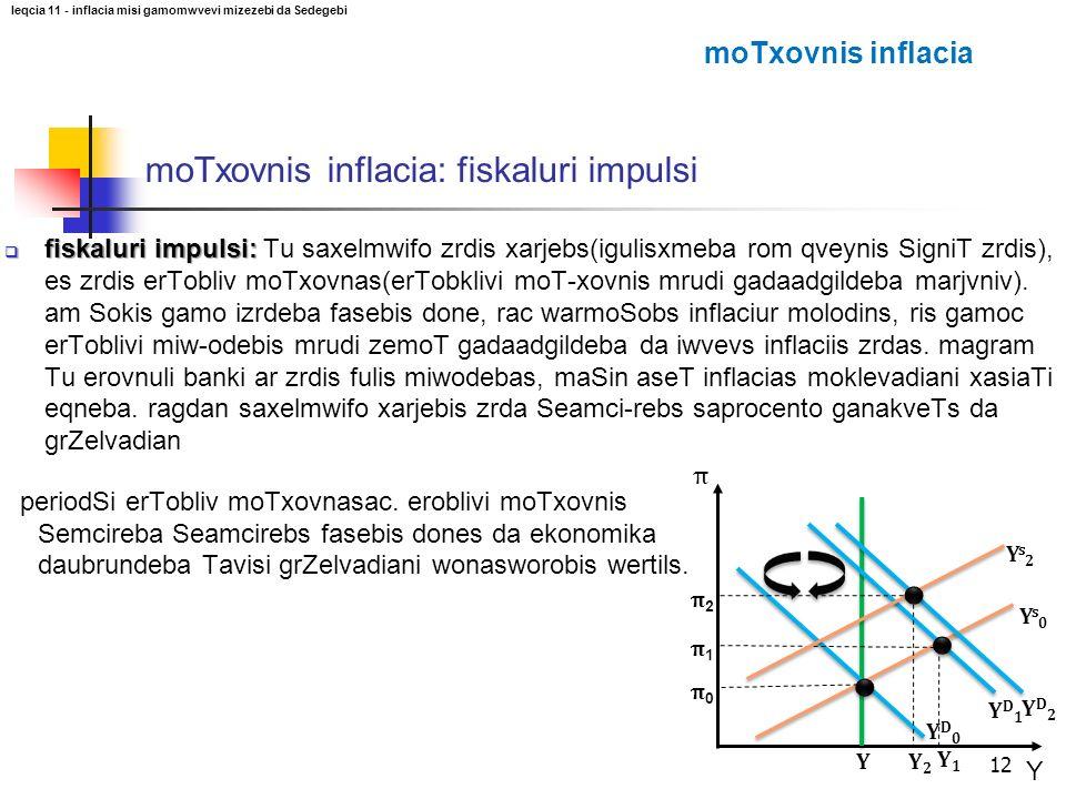 moTxovnis inflacia: fiskaluri impulsi