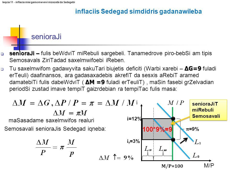 senioraJi inflaciis Sedegad simdidris gadanawileba 100*9%=9
