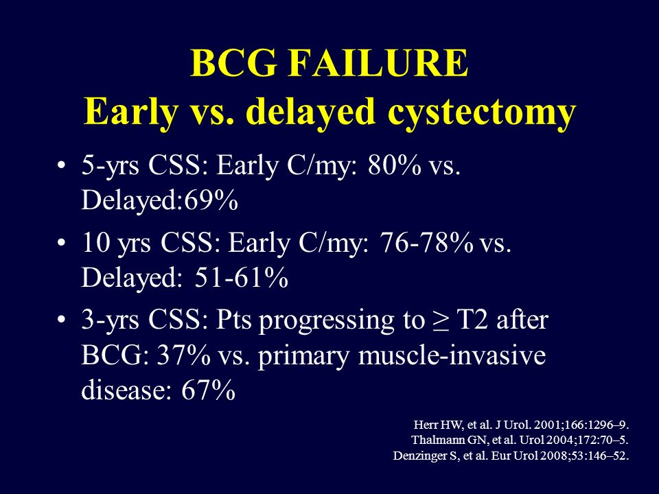 BCG FAILURE Early vs. delayed cystectomy