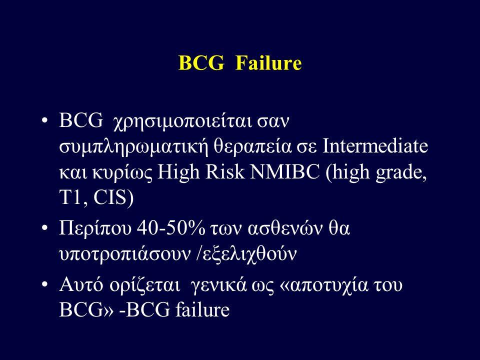 BCG Failure BCG χρησιμοποιείται σαν συμπληρωματική θεραπεία σε Intermediate και κυρίως High Risk NMIBC (high grade, T1, CIS)