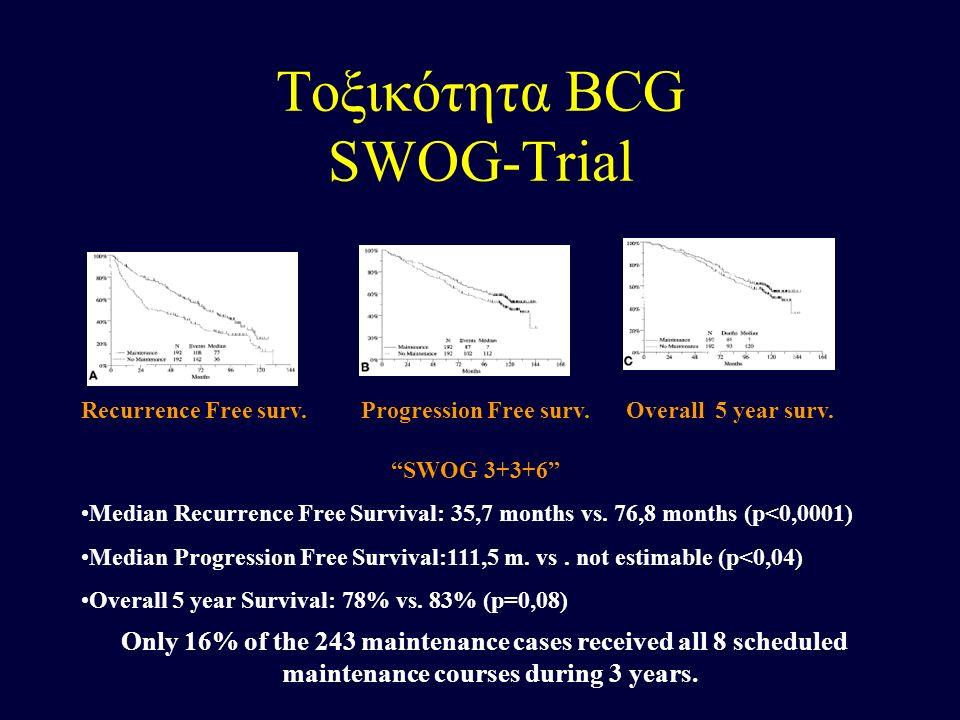Τοξικότητα BCG SWOG-Trial