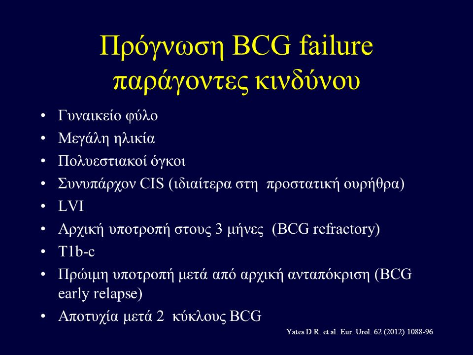 Πρόγνωση BCG failure παράγοντες κινδύνου